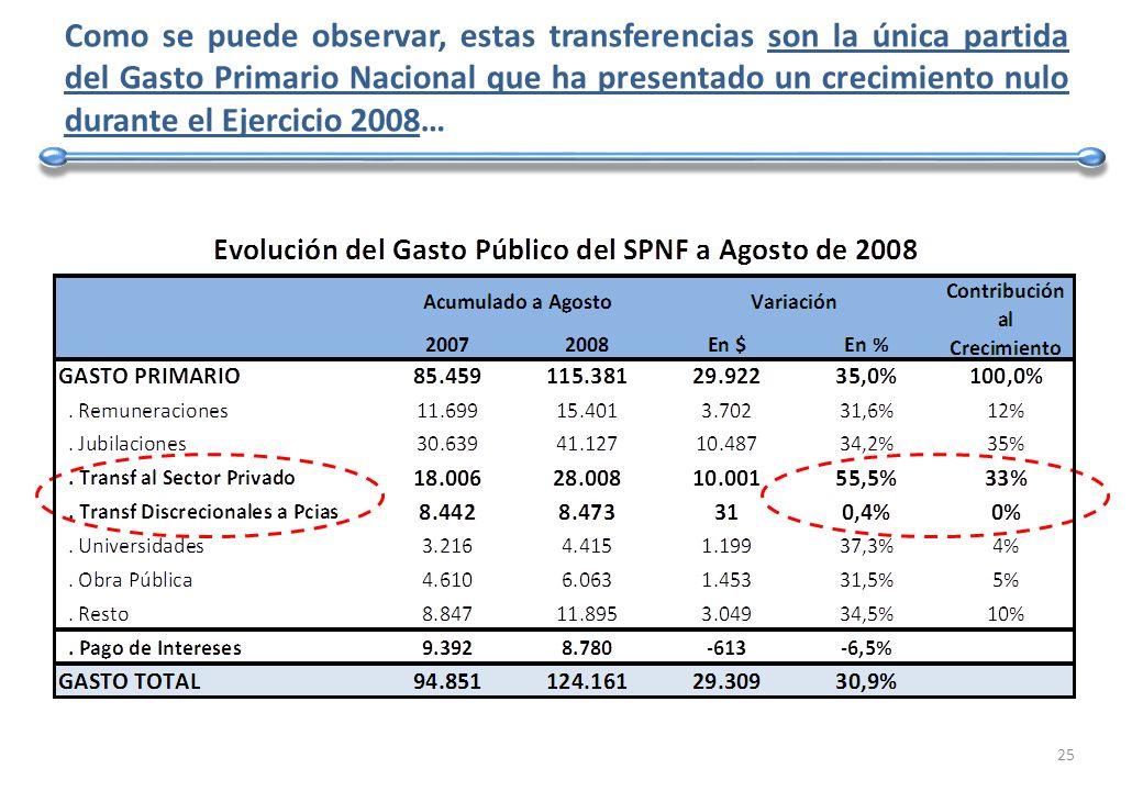 Como se puede observar, estas transferencias son la única partida del Gasto Primario Nacional que ha presentado un crecimiento nulo durante el Ejercicio 2008… 25