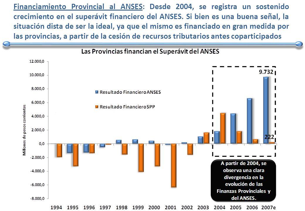 Financiamiento Provincial al ANSES: Desde 2004, se registra un sostenido crecimiento en el superávit financiero del ANSES.