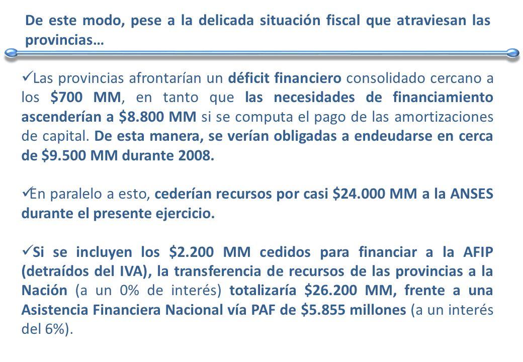 Las provincias afrontarían un déficit financiero consolidado cercano a los $700 MM, en tanto que las necesidades de financiamiento ascenderían a $8.800 MM si se computa el pago de las amortizaciones de capital.