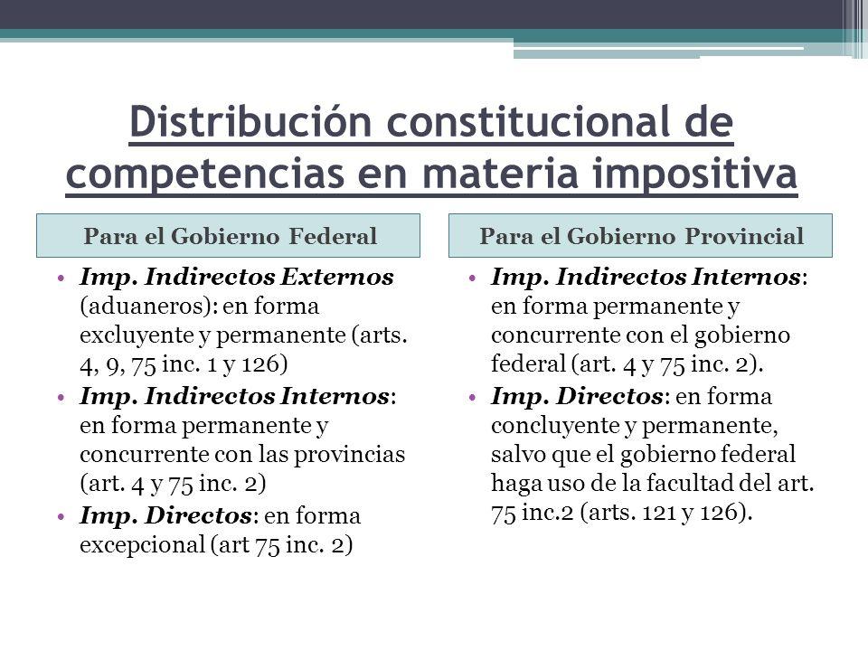 Distribución constitucional de competencias en materia impositiva Para el Gobierno FederalPara el Gobierno Provincial Imp. Indirectos Externos (aduane