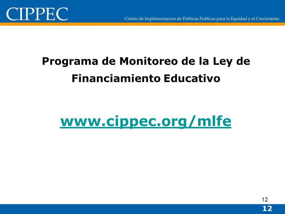 12 Programa de Monitoreo de la Ley de Financiamiento Educativo www.cippec.org/mlfe 12