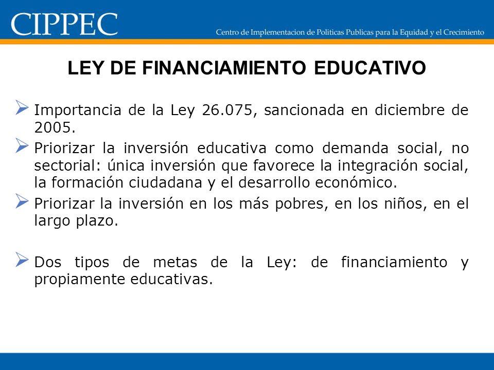LEY DE FINANCIAMIENTO EDUCATIVO Importancia de la Ley 26.075, sancionada en diciembre de 2005. Priorizar la inversión educativa como demanda social, n