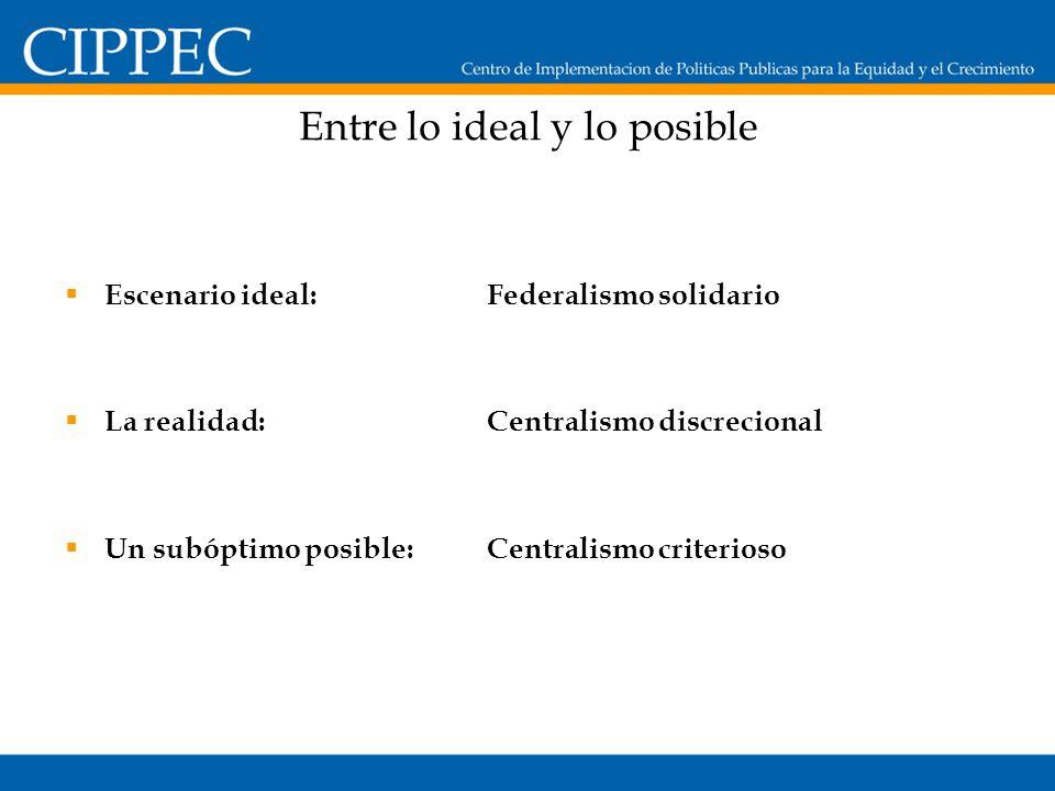 Entre lo ideal y lo posible Escenario ideal: Federalismo solidario La realidad: Centralismo discrecional Un subóptimo posible: Centralismo criterioso