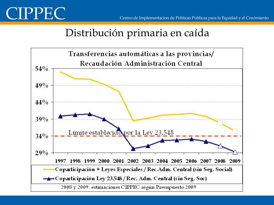 Distribución primaria en caída
