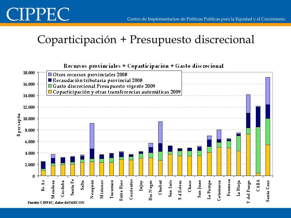 Coparticipación + Presupuesto discrecional