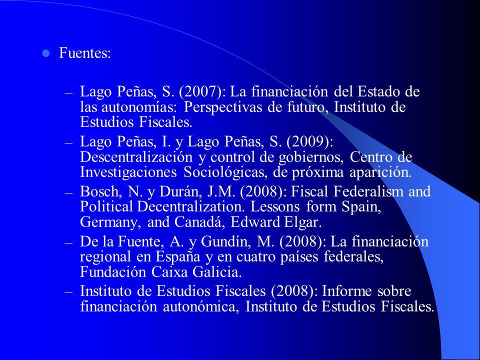 Fuentes: – Lago Peñas, S. (2007): La financiación del Estado de las autonomías: Perspectivas de futuro, Instituto de Estudios Fiscales. – Lago Peñas,
