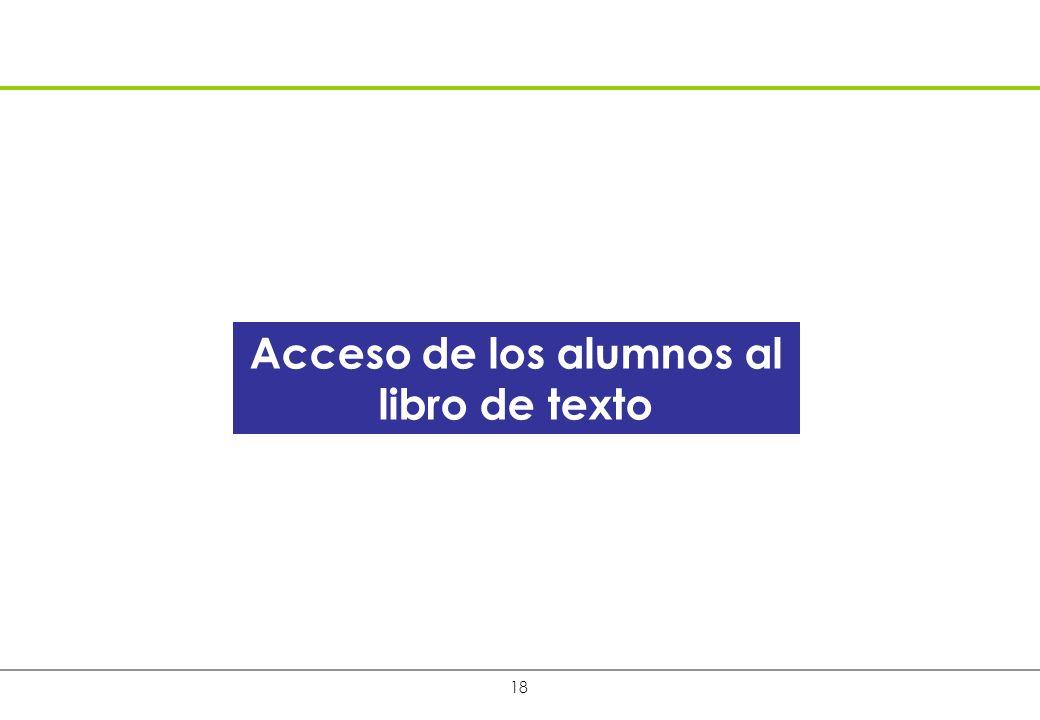 18 Acceso de los alumnos al libro de texto