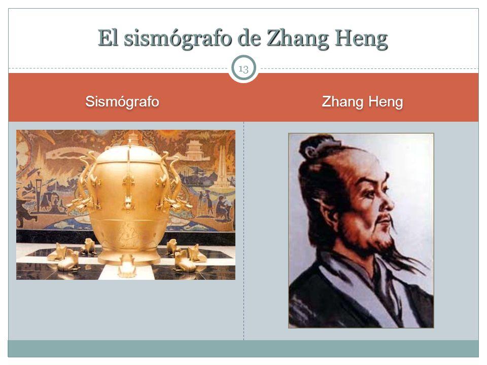 13 Sismógrafo Zhang Heng El sismógrafo de Zhang Heng