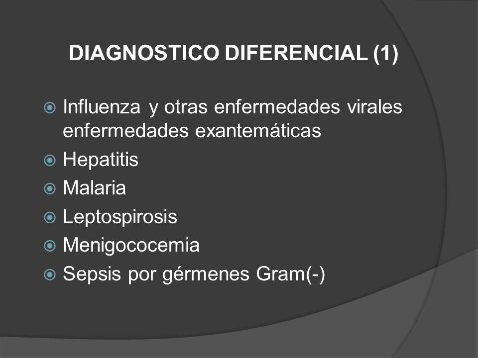 Influenza y otras enfermedades virales enfermedades exantemáticas Hepatitis Malaria Leptospirosis Menigococemia Sepsis por gérmenes Gram(-) DIAGNOSTIC