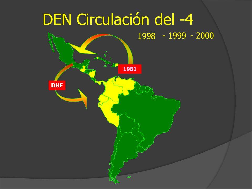 Africa América 1.827 Ki Dinga Pepo Dengue Clásico 1963: Caribe, Venezuela (Den 3) 1970: Colombia (Den2 y Den 3) Dengue Hemorrágico 1981: Cuba (Den 2) 1989: Colombia Egipto 265 - 420 Dinga