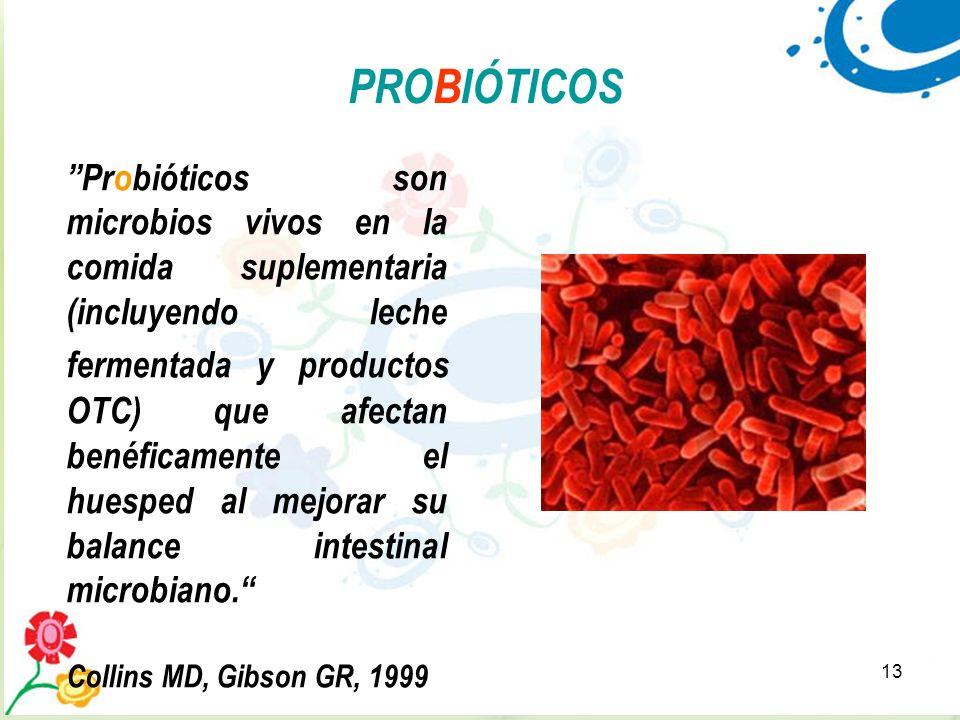13 PROBIÓTICOS Probióticos son microbios vivos en la comida suplementaria (incluyendo leche fermentada y productos OTC) que afectan benéficamente el h