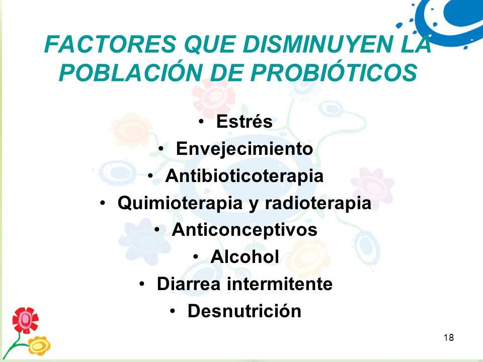 18 FACTORES QUE DISMINUYEN LA POBLACIÓN DE PROBIÓTICOS Estrés Envejecimiento Antibioticoterapia Quimioterapia y radioterapia Anticonceptivos Alcohol D