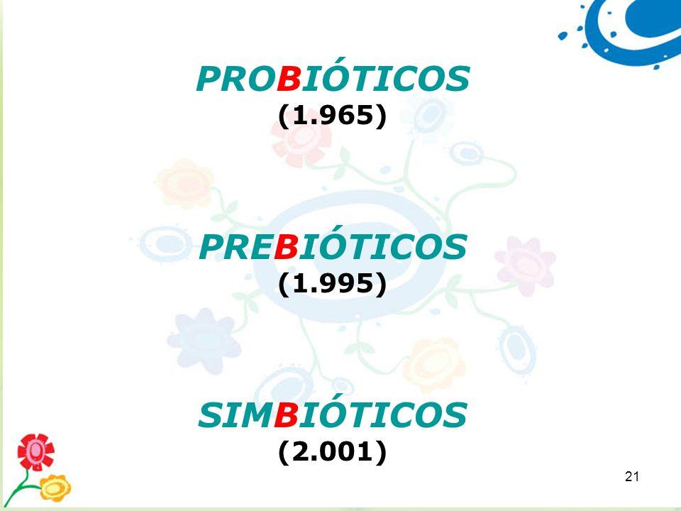 21 PROBIÓTICOS (1.965) PREBIÓTICOS (1.995) SIMBIÓTICOS (2.001)