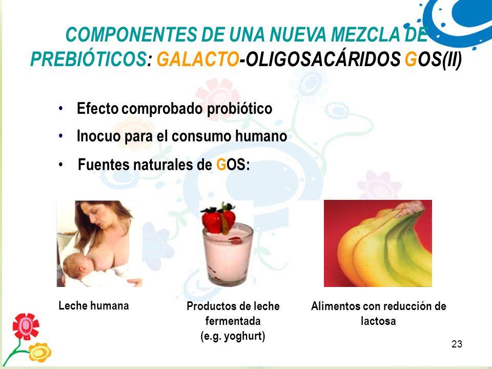 23 COMPONENTES DE UNA NUEVA MEZCLA DE PREBIÓTICOS: GALACTO-OLIGOSACÁRIDOS GOS(II) Alimentos con reducción de lactosa Productos de leche fermentada (e.