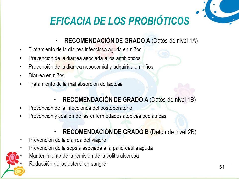 31 EFICACIA DE LOS PROBIÓTICOS RECOMENDACIÓN DE GRADO A (Datos de nivel 1A) Tratamiento de la diarrea infecciosa aguda en niños Prevención de la diarr