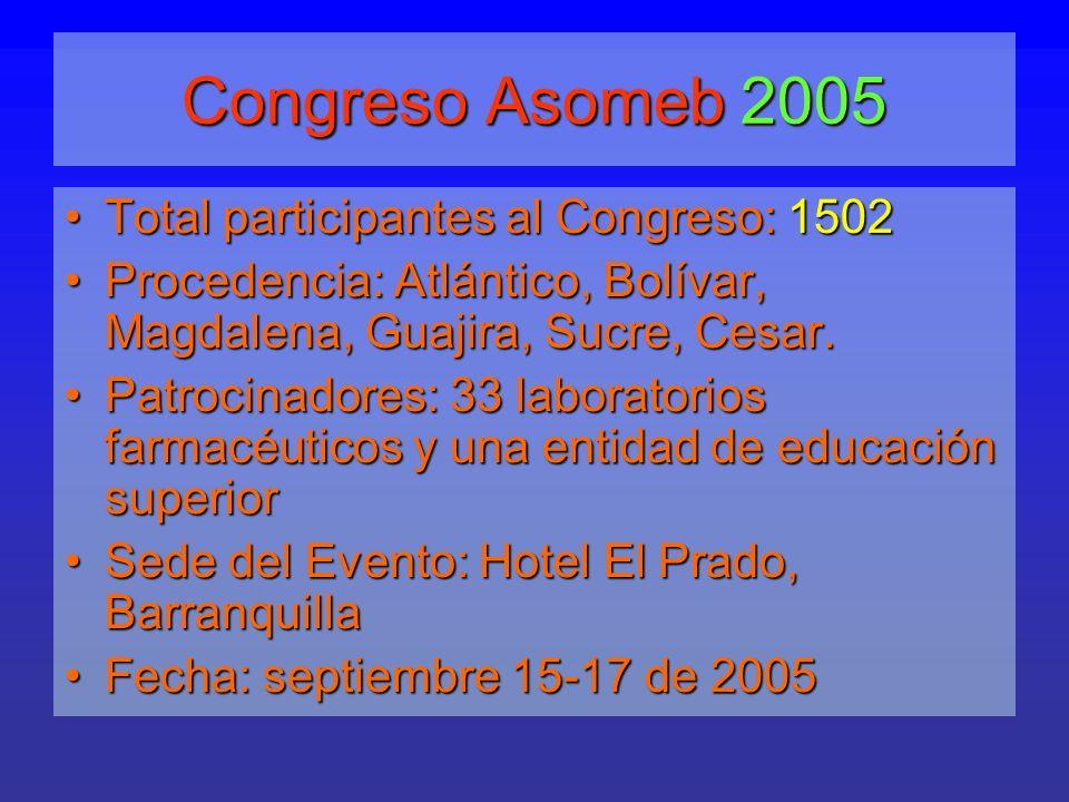 Congreso Asomeb 2005 Total participantes al Congreso: 1502 Procedencia: Atlántico, Bolívar, Magdalena, Guajira, Sucre, Cesar. Patrocinadores: 33 labor