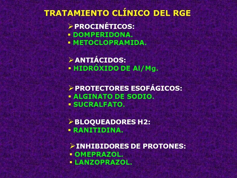 2 TRATAMIENTO CLÍNICO DEL RGE ANTIÁCIDOS: HIDRÓXIDO DE Al/Mg. BLOQUEADORES H2: RANITIDINA. PROTECTORES ESOFÁGICOS: ALGINATO DE SODIO. SUCRALFATO. PROC