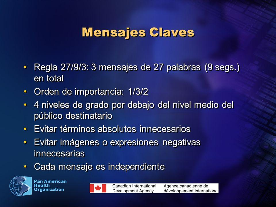 Pan American Health Organization Mensajes Claves Regla 27/9/3: 3 mensajes de 27 palabras (9 segs.) en total Orden de importancia: 1/3/2 4 niveles de g