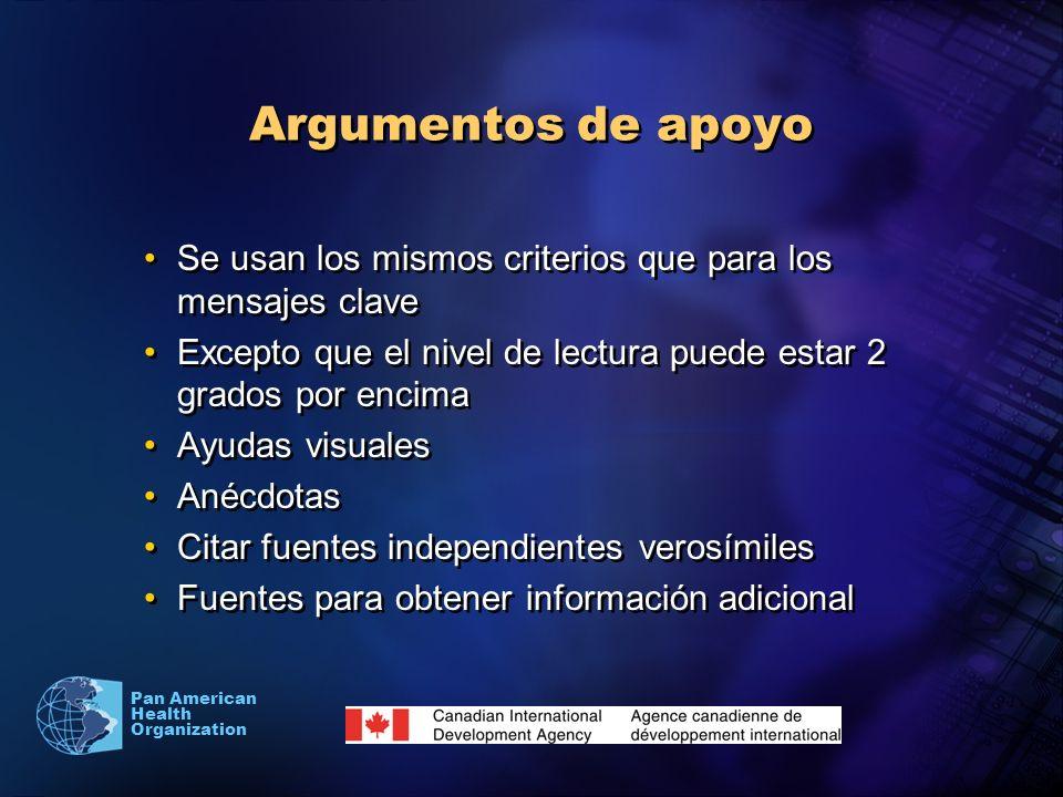 Pan American Health Organization Argumentos de apoyo Se usan los mismos criterios que para los mensajes clave Excepto que el nivel de lectura puede es