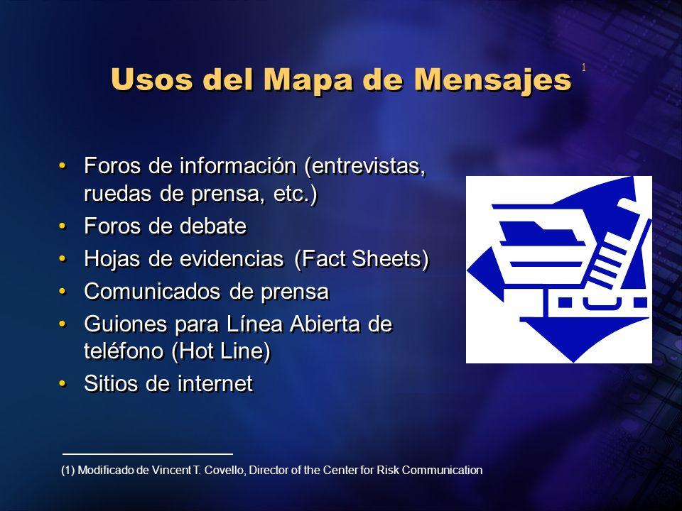 Usos del Mapa de Mensajes Foros de información (entrevistas, ruedas de prensa, etc.) Foros de debate Hojas de evidencias (Fact Sheets) Comunicados de