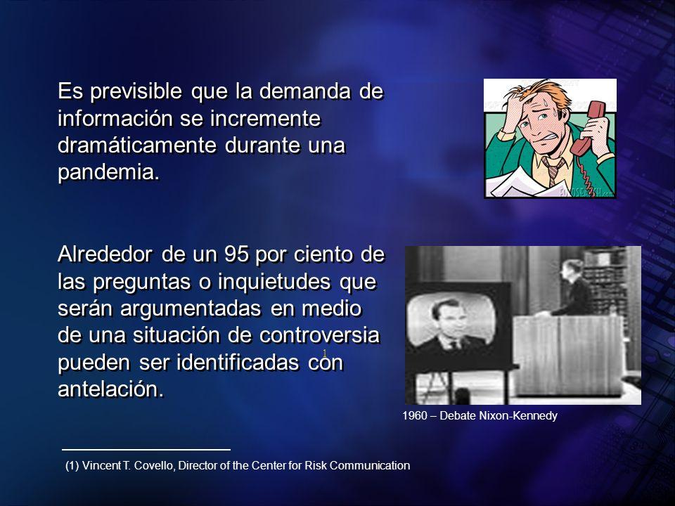 Es previsible que la demanda de información se incremente dramáticamente durante una pandemia. 1960 – Debate Nixon-Kennedy (1) Vincent T. Covello, Dir