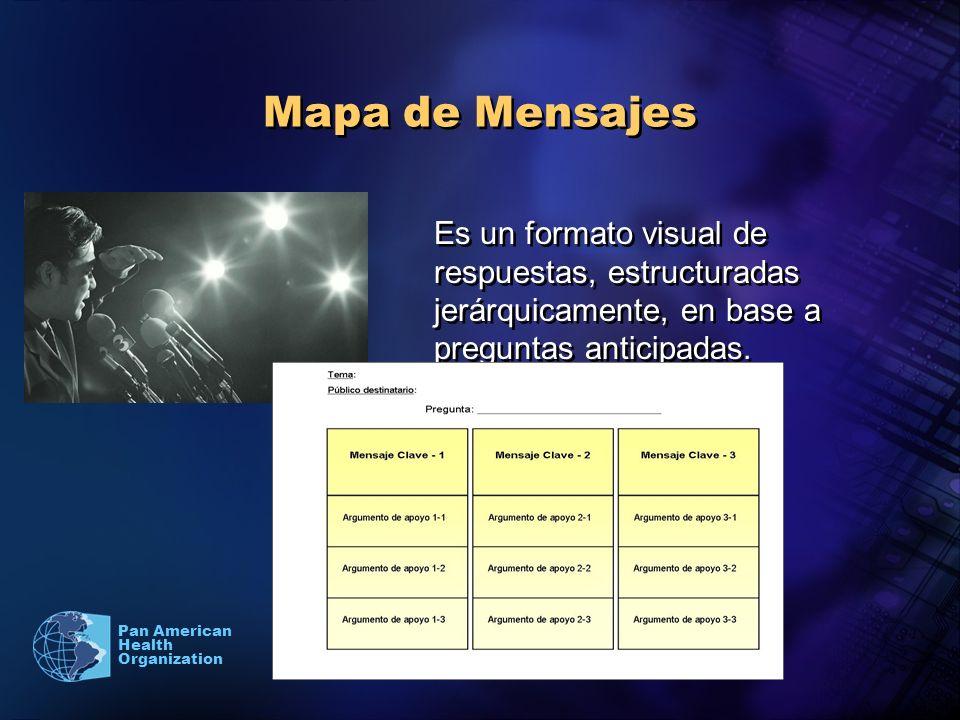 Pan American Health Organization Mapa de Mensajes Es un formato visual de respuestas, estructuradas jerárquicamente, en base a preguntas anticipadas.