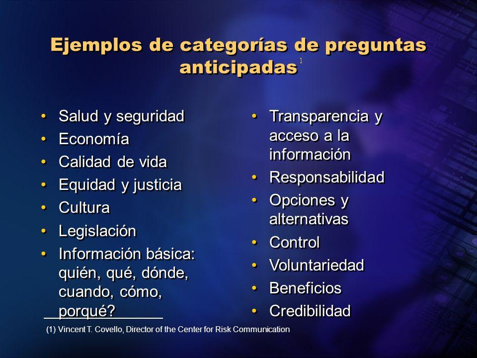 Ejemplos de categorías de preguntas anticipadas Salud y seguridad Economía Calidad de vida Equidad y justicia Cultura Legislación Información básica: