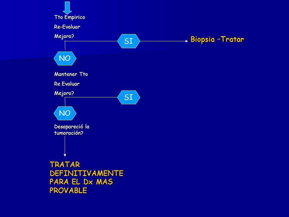 Tto Empirico Re-EvaluarMejoro? SI NO Mantener Tto Re Evaluar Mejoro? NO SI Biopsia –Tratar Desapareció la tumoración? TRATAR DEFINITIVAMENTE PARA EL D