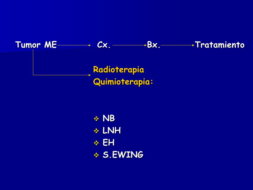 Tumor ME Cx.Bx.Tratamiento RadioterapiaQuimioterapia: NB NB LNH LNH EH EH S.EWING S.EWING