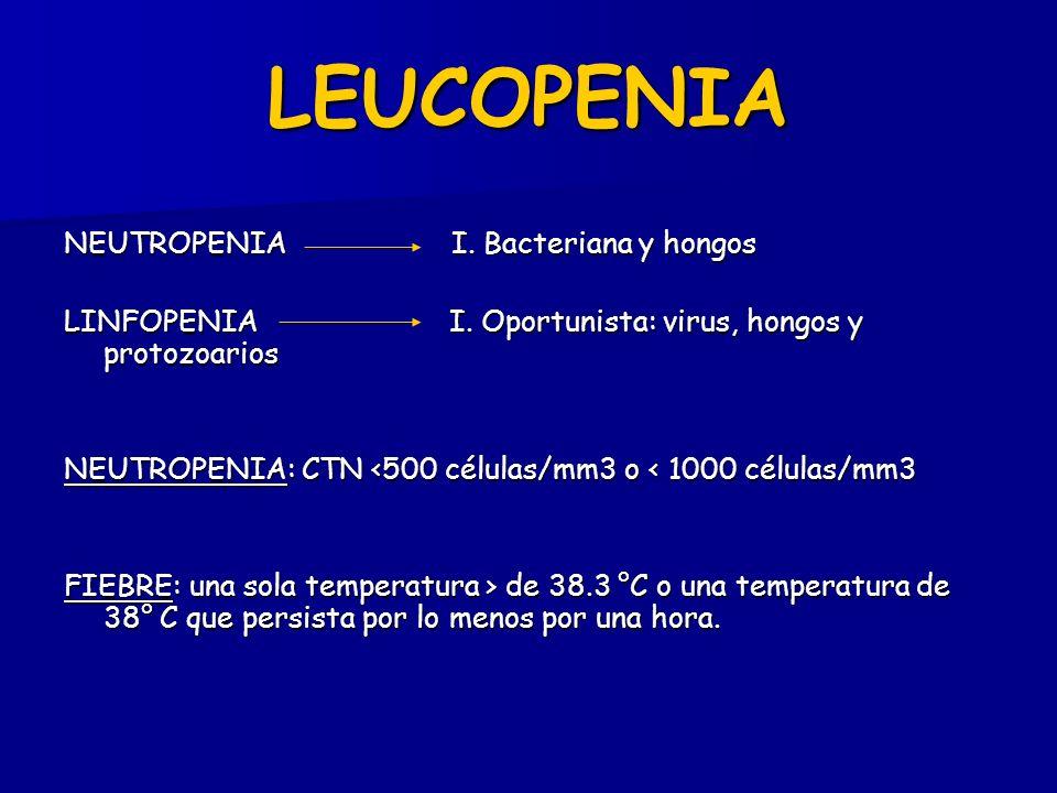 LEUCOPENIA NEUTROPENIA I.Bacteriana y hongos LINFOPENIA I.