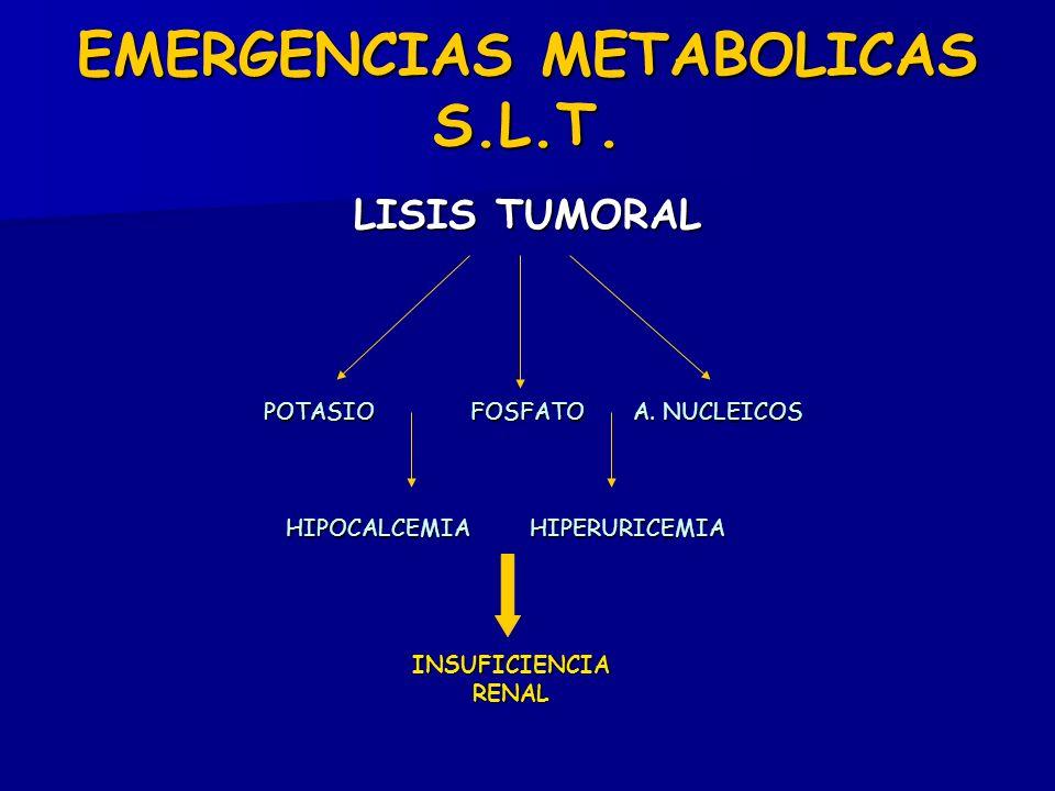 EMERGENCIAS METABOLICAS S.L.T. LISIS TUMORAL POTASIOFOSFATO A. NUCLEICOS HIPOCALCEMIAHIPERURICEMIA INSUFICIENCIA RENAL