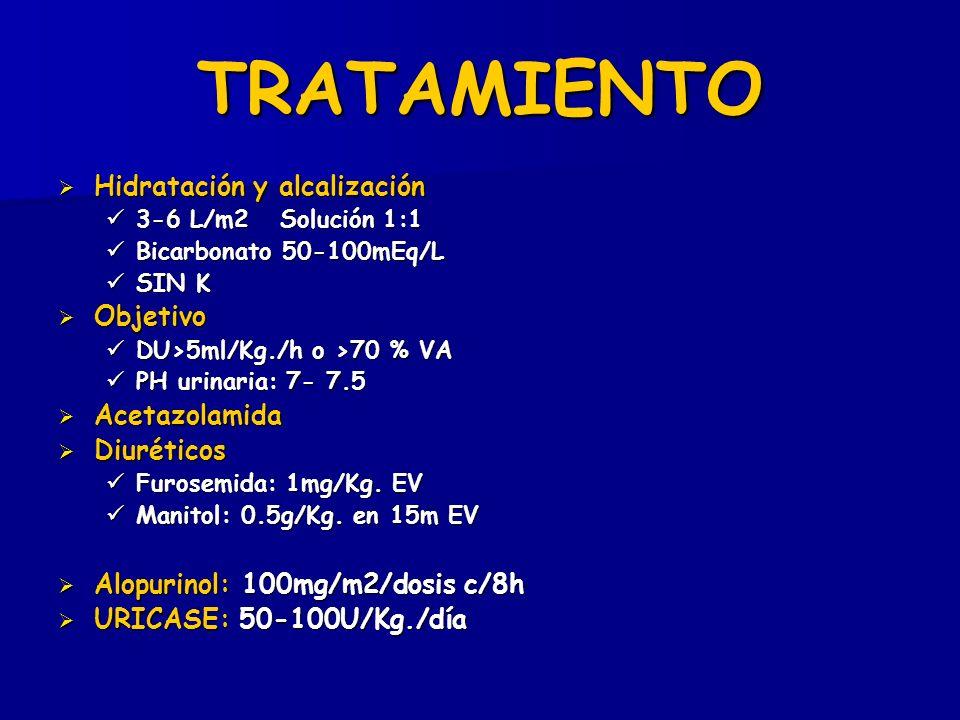 TRATAMIENTO Hidratación y alcalización Hidratación y alcalización 3-6 L/m2 Solución 1:1 3-6 L/m2 Solución 1:1 Bicarbonato 50-100mEq/L Bicarbonato 50-100mEq/L SIN K SIN K Objetivo Objetivo DU>5ml/Kg./h o >70 % VA DU>5ml/Kg./h o >70 % VA PH urinaria: 7- 7.5 PH urinaria: 7- 7.5 Acetazolamida Acetazolamida Diuréticos Diuréticos Furosemida: 1mg/Kg.