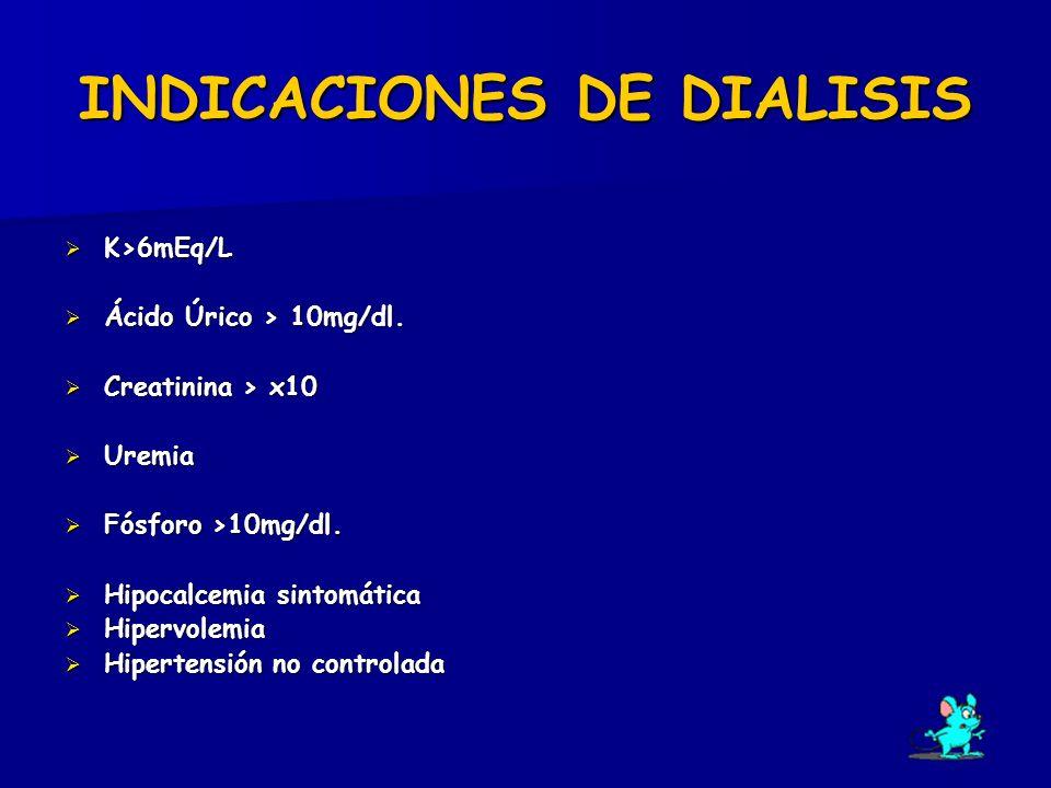 INDICACIONES DE DIALISIS K>6mEq/L K>6mEq/L Ácido Úrico > 10mg/dl. Ácido Úrico > 10mg/dl. Creatinina > x10 Creatinina > x10 Uremia Uremia Fósforo >10mg