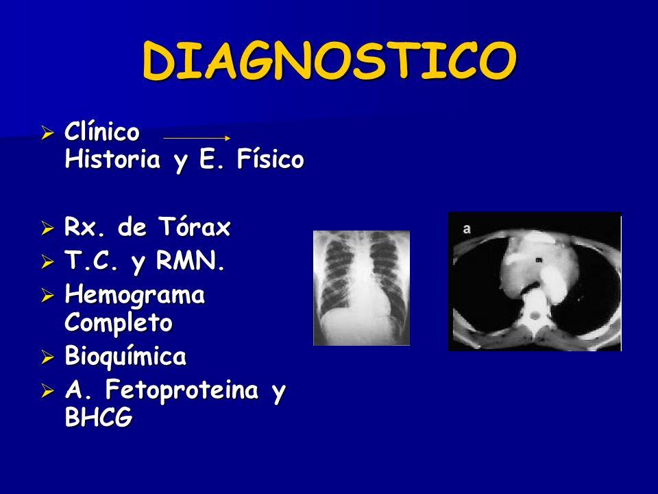 DIAGNOSTICO Clínico Historia y E. Físico Clínico Historia y E. Físico Rx. de Tórax Rx. de Tórax T.C. y RMN. T.C. y RMN. Hemograma Completo Hemograma C