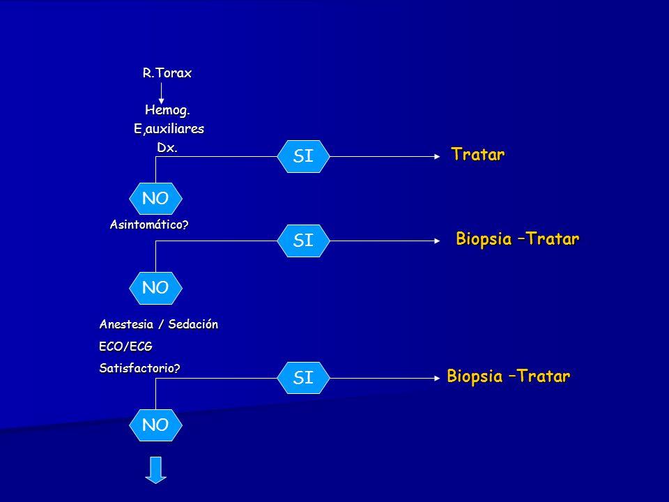 R.ToraxHemog. E,auxiliares E,auxiliaresDx. NO SI Tratar Tratar Asintomático? SI NO Biopsia –Tratar Biopsia –Tratar Anestesia / Sedación ECO/ECGSatisfa