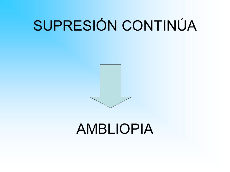 SUPRESIÓN CONTINÚA AMBLIOPIA