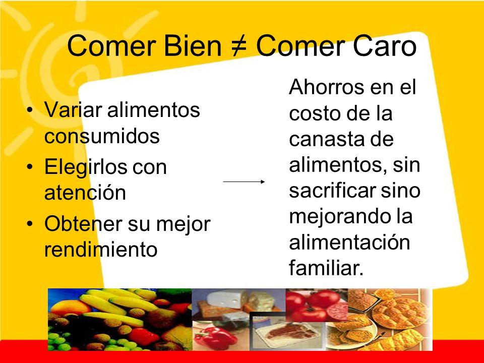 Comer Bien Comer Caro Variar alimentos consumidos Elegirlos con atención Obtener su mejor rendimiento Ahorros en el costo de la canasta de alimentos,