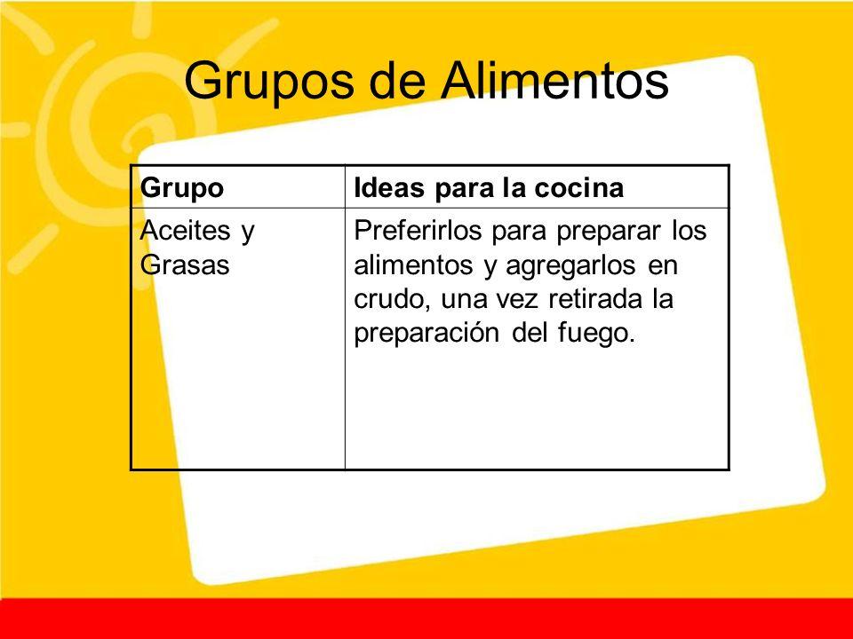 Grupos de Alimentos GrupoIdeas para la cocina Aceites y Grasas Preferirlos para preparar los alimentos y agregarlos en crudo, una vez retirada la prep