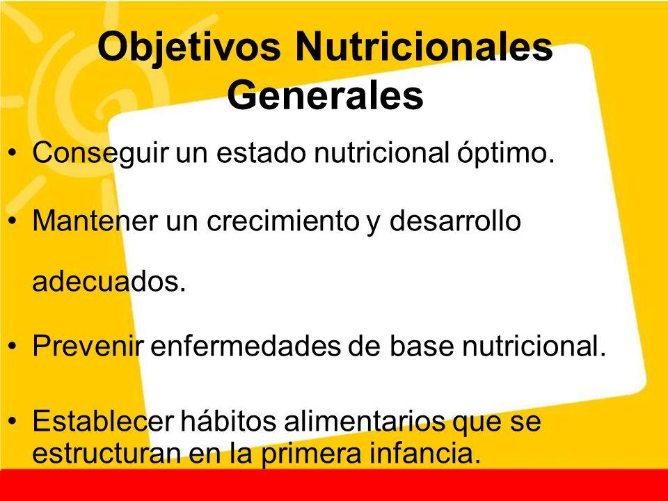 Objetivos Nutricionales Generales Conseguir un estado nutricional óptimo. Mantener un crecimiento y desarrollo adecuados. Prevenir enfermedades de bas