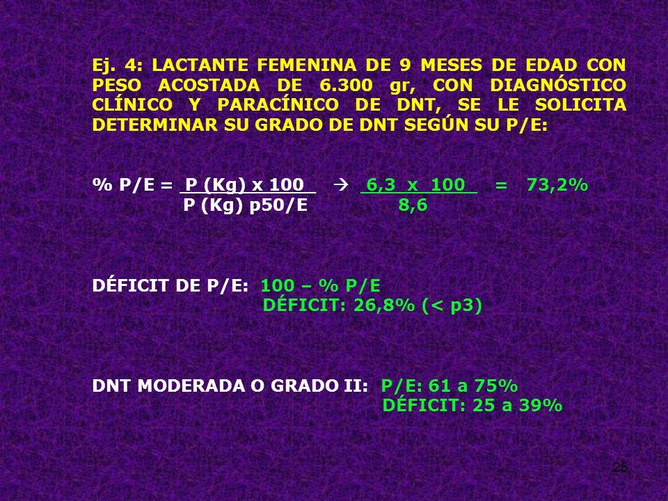 25 Ej. 4: LACTANTE FEMENINA DE 9 MESES DE EDAD CON PESO ACOSTADA DE 6.300 gr, CON DIAGNÓSTICO CLÍNICO Y PARACÍNICO DE DNT, SE LE SOLICITA DETERMINAR S