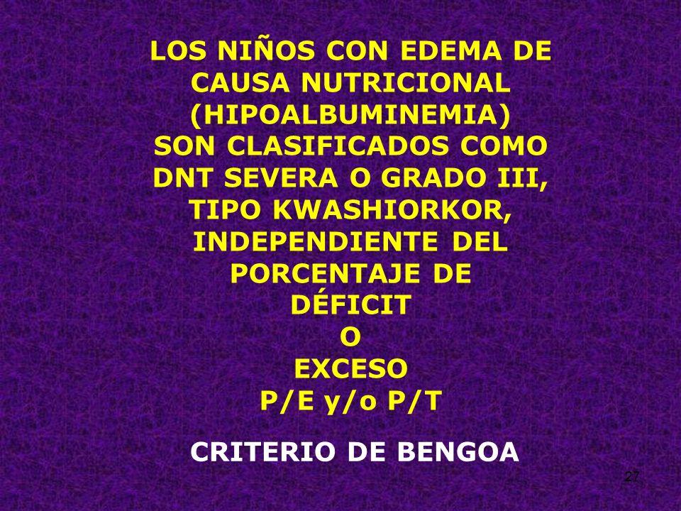 27 LOS NIÑOS CON EDEMA DE CAUSA NUTRICIONAL (HIPOALBUMINEMIA) SON CLASIFICADOS COMO DNT SEVERA O GRADO III, TIPO KWASHIORKOR, INDEPENDIENTE DEL PORCEN
