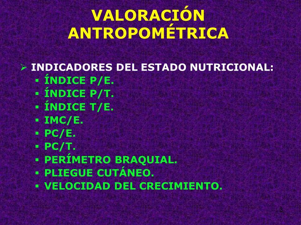 3 VALORACIÓN ANTROPOMÉTRICA INDICADORES DEL ESTADO NUTRICIONAL: ÍNDICE P/E. ÍNDICE P/T. ÍNDICE T/E. IMC/E. PC/E. PC/T. PERÍMETRO BRAQUIAL. PLIEGUE CUT
