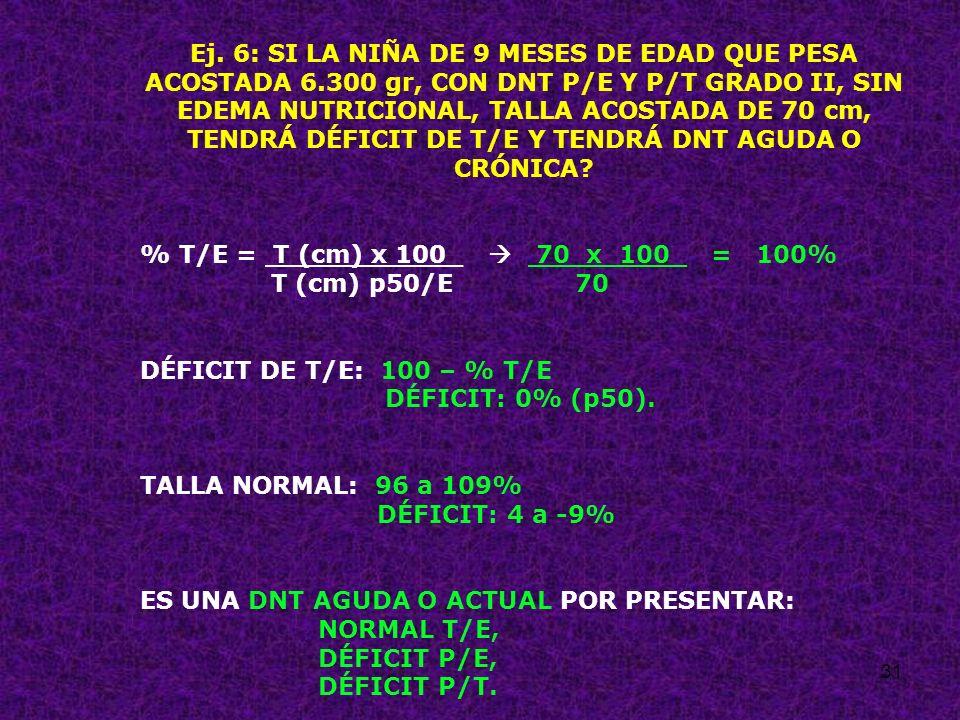 31 Ej. 6: SI LA NIÑA DE 9 MESES DE EDAD QUE PESA ACOSTADA 6.300 gr, CON DNT P/E Y P/T GRADO II, SIN EDEMA NUTRICIONAL, TALLA ACOSTADA DE 70 cm, TENDRÁ