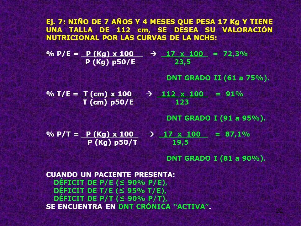 32 Ej. 7: NIÑO DE 7 AÑOS Y 4 MESES QUE PESA 17 Kg Y TIENE UNA TALLA DE 112 cm, SE DESEA SU VALORACIÓN NUTRICIONAL POR LAS CURVAS DE LA NCHS: % P/E = P