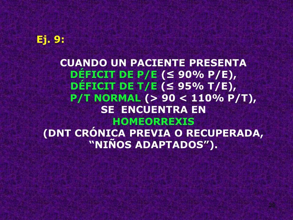 39 Ej. 9: CUANDO UN PACIENTE PRESENTA DÉFICIT DE P/E ( 90% P/E), DÉFICIT DE T/E ( 95% T/E), P/T NORMAL (> 90 < 110% P/T), SE ENCUENTRA EN HOMEORREXIS