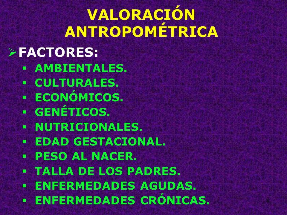 4 VALORACIÓN ANTROPOMÉTRICA FACTORES: AMBIENTALES. CULTURALES. ECONÓMICOS. GENÉTICOS. NUTRICIONALES. EDAD GESTACIONAL. PESO AL NACER. TALLA DE LOS PAD