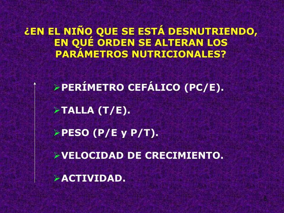 5 PERÍMETRO CEFÁLICO (PC/E). TALLA (T/E). PESO (P/E y P/T). VELOCIDAD DE CRECIMIENTO. ACTIVIDAD. ¿EN EL NIÑO QUE SE ESTÁ DESNUTRIENDO, EN QUÉ ORDEN SE