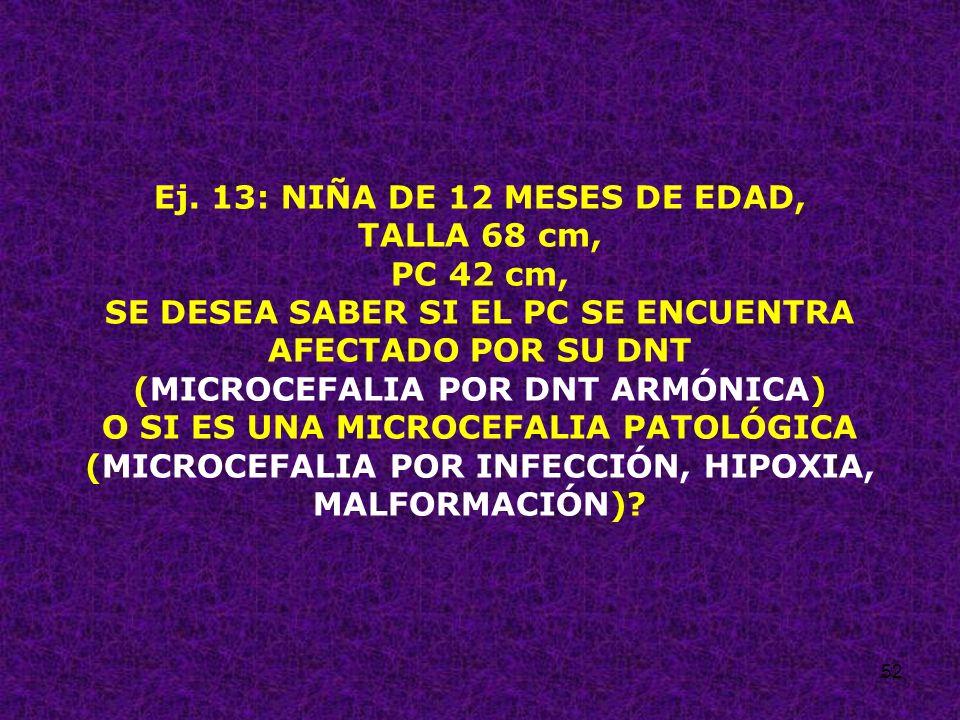 52 Ej. 13: NIÑA DE 12 MESES DE EDAD, TALLA 68 cm, PC 42 cm, SE DESEA SABER SI EL PC SE ENCUENTRA AFECTADO POR SU DNT (MICROCEFALIA POR DNT ARMÓNICA) O