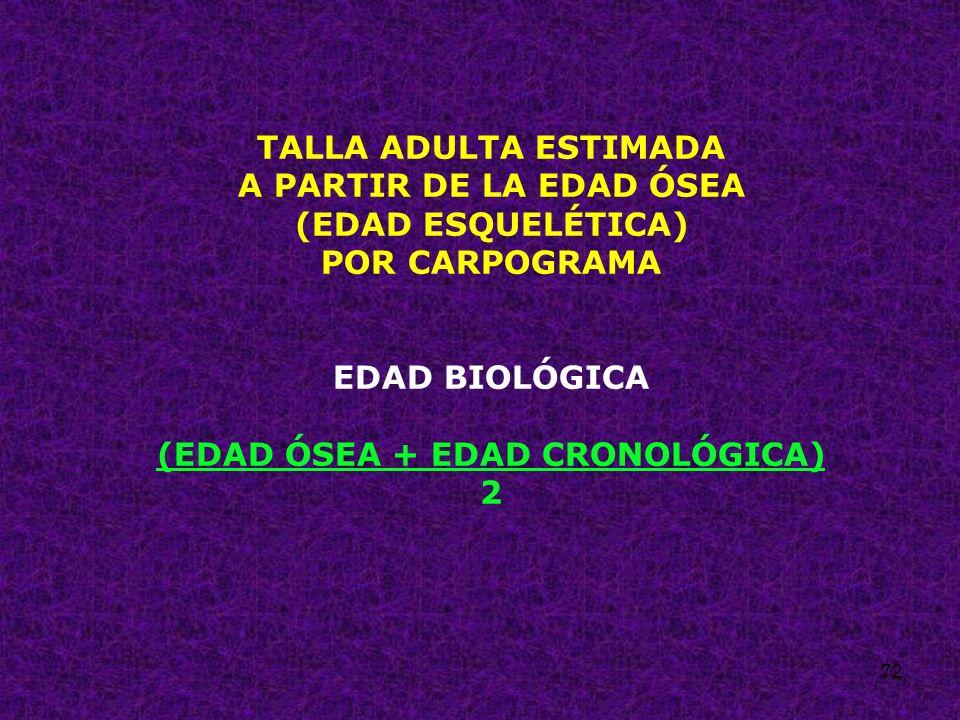 72 TALLA ADULTA ESTIMADA A PARTIR DE LA EDAD ÓSEA (EDAD ESQUELÉTICA) POR CARPOGRAMA EDAD BIOLÓGICA (EDAD ÓSEA + EDAD CRONOLÓGICA) 2