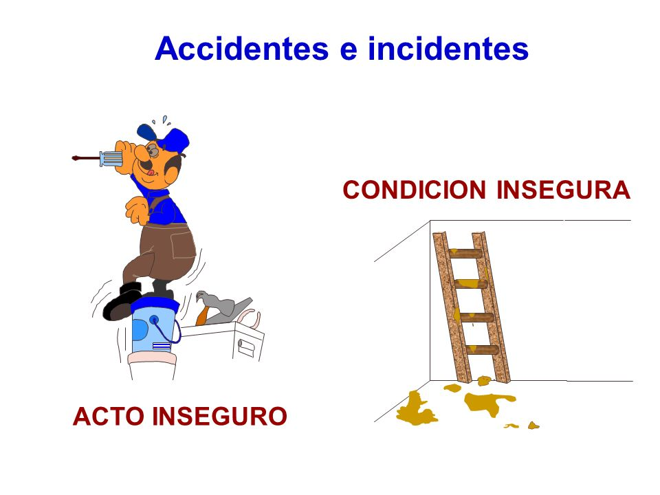 ACTO INSEGURO CONDICION INSEGURA Accidentes e incidentes
